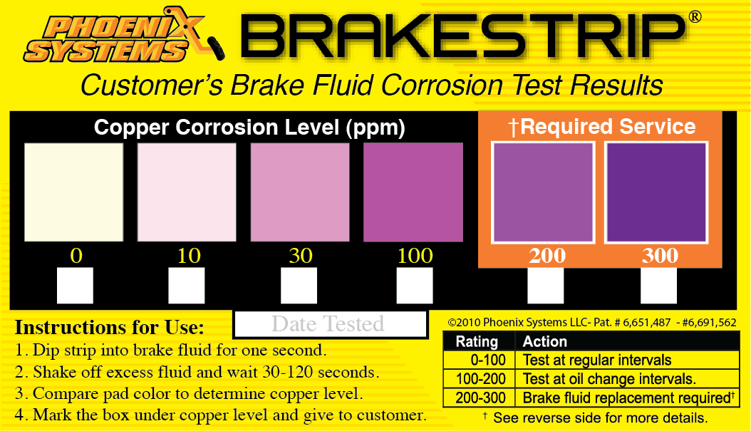 Brake Fluid Color Chart Hobitfullring