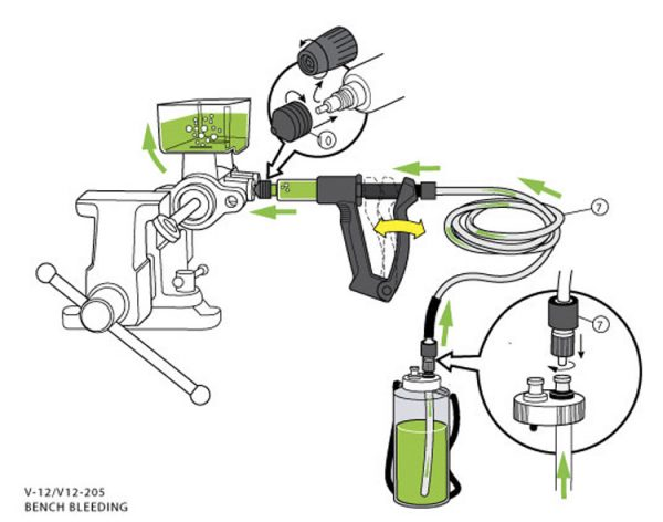 Bench brake bleeder diagram