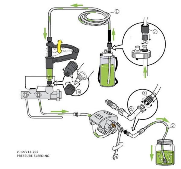 Pressure brake bleeder diagram