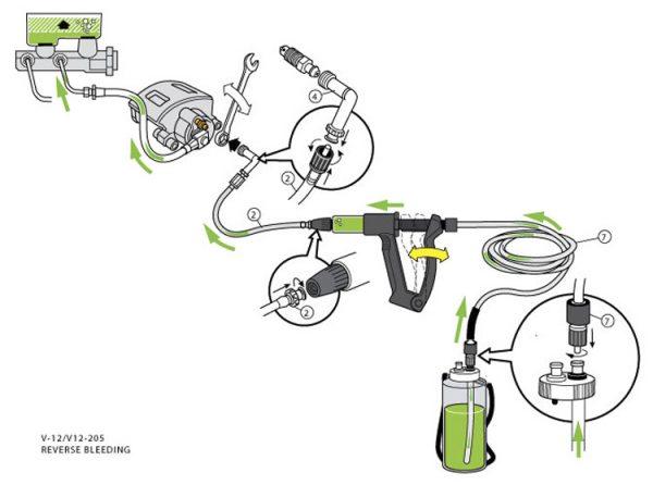 Reverse brake bleeder diagram