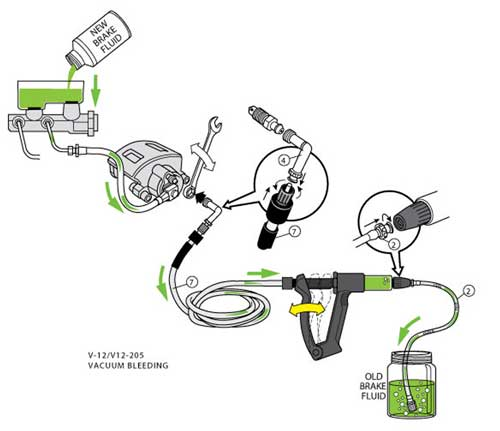 Reverse brake bleeder diagram