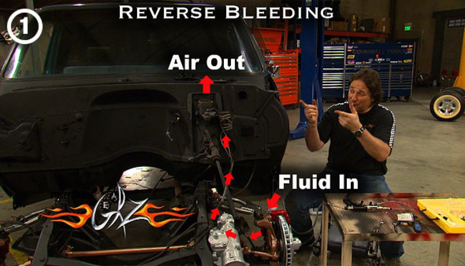 how-to-bleed-brakes