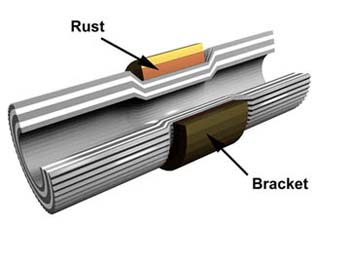 Brake hose with rusted bracket
