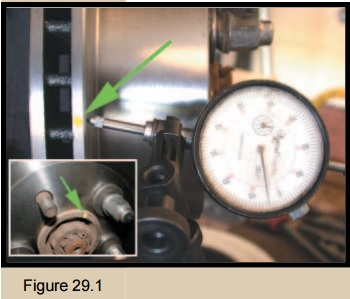 Rotor Indexing