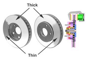 DTV view diagram