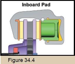 Inboard pad illustration