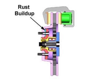 Rust buildup in jacking