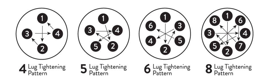 Wheel lug tightening patterns