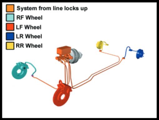 Front wheel drive schematic