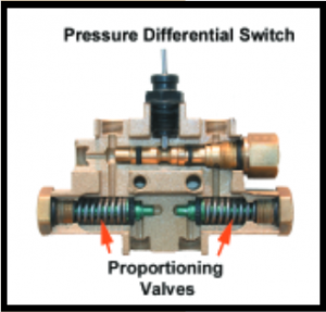 Pressure Differential Switch