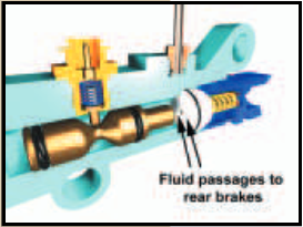 Fluid passages to rear brakes